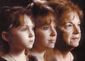 Chronological vs Biologcal aging